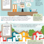 6 Factors That Influence People To Say Yes [infographic]