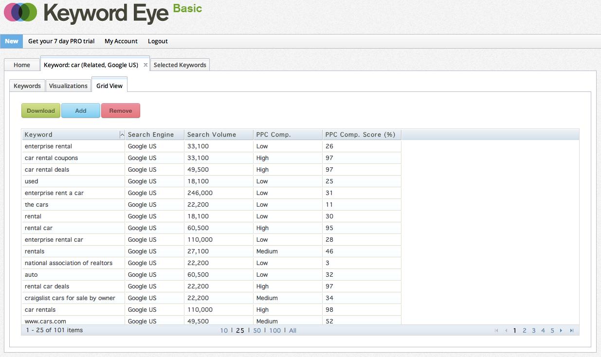keyword eye suggestion tool