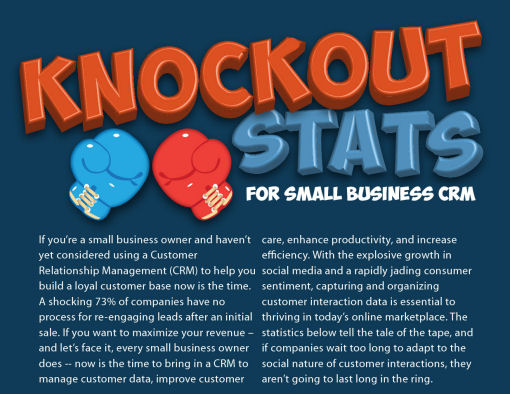 stats for small business CRM