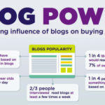 Beyond PageRank, Blog Power, Content Marketing Today, Speedlink 48:2014