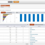 SEMrush: Advanced Keyword and Competitive Research Tool