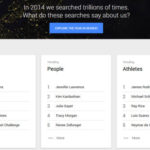 Google Trends 2014, Information Architecture for SEO, Move Multiple Pins, Speedlink 51:2014