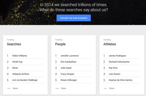 Google Year In Search 2014