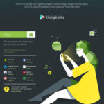 Top Android Downloaded Apps 2014, Micro Data & Schema Ultimate Guide, SEO Expectations, Speedlink 50:2014