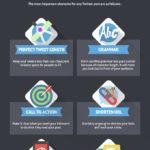 Providing Unique Value, Perfect Social Post, Pinterest for Business Guide, Speedlink 2:2015