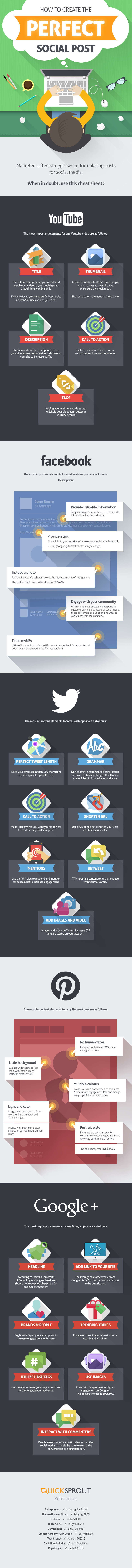 How-to-Create-the-Perfect-Social-Post-Infographic
