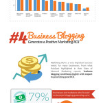 Top Proven Benefits of Business Blogging (infographic)