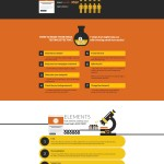 Test! Test! Test! Understanding the A/B & Cs of Email Testing (Infographic)