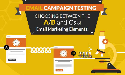 email campaign testting 510