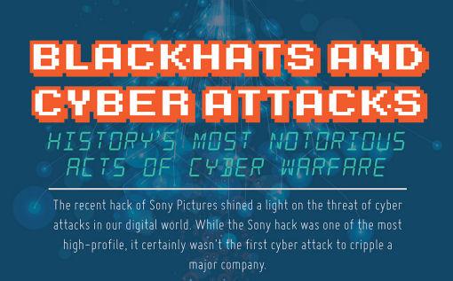 blackhats-cyber-attacks-infographic