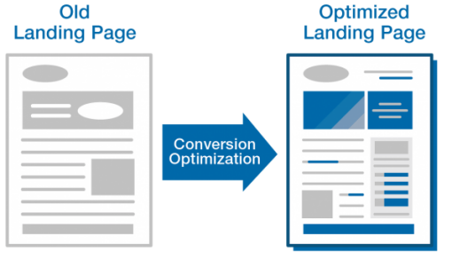 Landing-Page-vs-Optimizaed-page