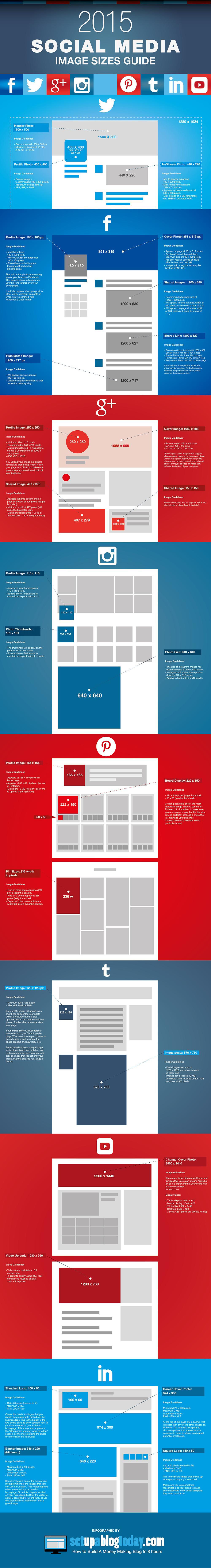 2015-social-media-image-sizes-infographic