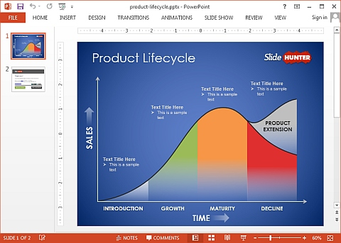 Product lifecycle PowerPoint template