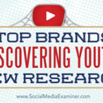 Google Rewards Re-Publishing, Rediscovering YouTube, Consumer Holiday Trends 2015, #Speedlink 42:2015