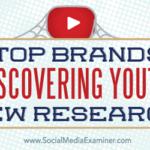 Google Rewards Re-Publishing, Rediscovering YouTube, Consumer Holiday Trends 2015, #Speedlink 42:2015