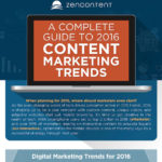 Accelerated Mobile Pages, 2016 Content Marketing Trends, Year In Search 2015 – Google Trends, #Speedlink 51:2015