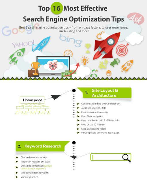 top seo tips 2016 summary