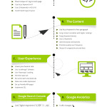 Top 16 Search Engine Optimization Tips (Infographic)