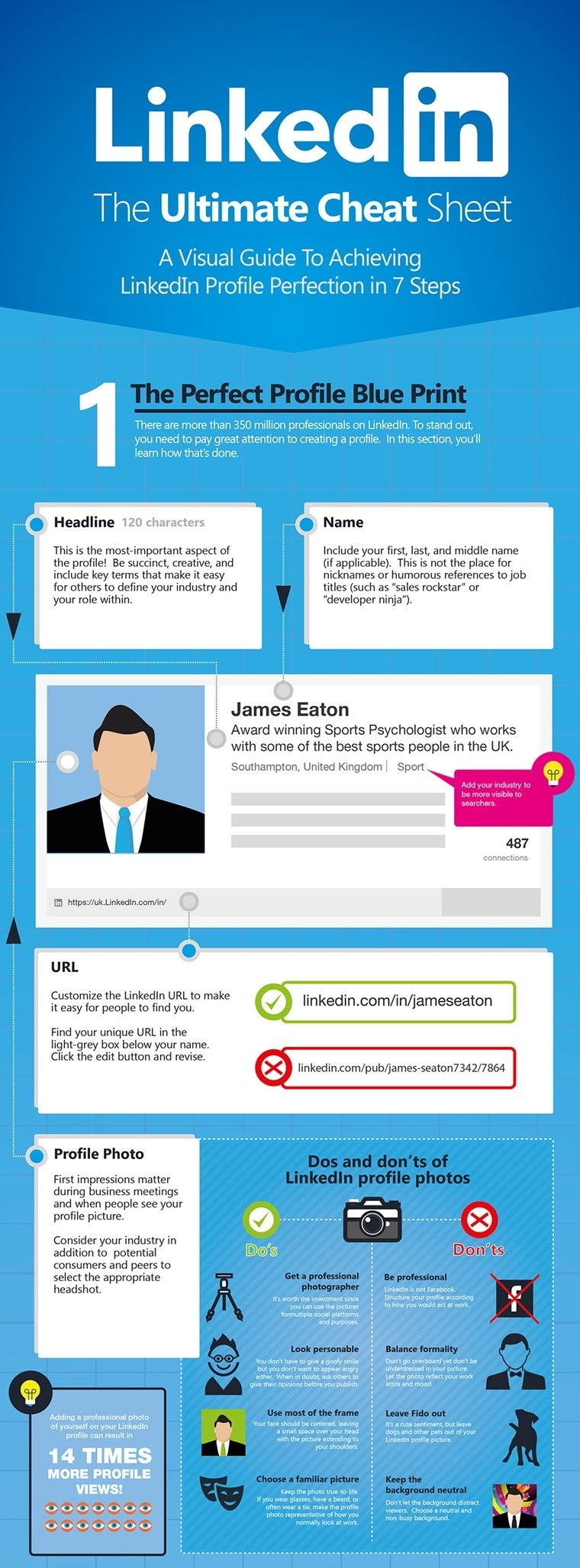 linkedin-cheat-sheet-760x2055