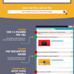 The 2016 Guide To Creating SEO Friendly URLs (infographic)