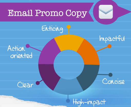 email-promo-copy