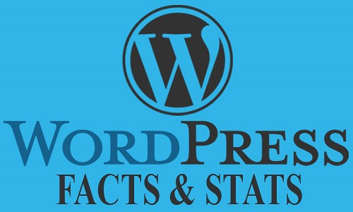 wordpress-facts