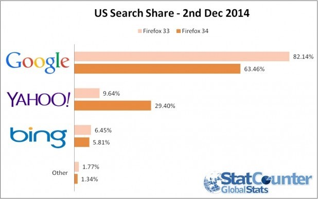 bing-search-stats