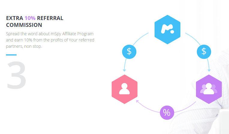 mspy referral program