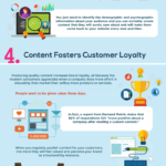 7 Reasons Why Content Is Still And Always Will Be King