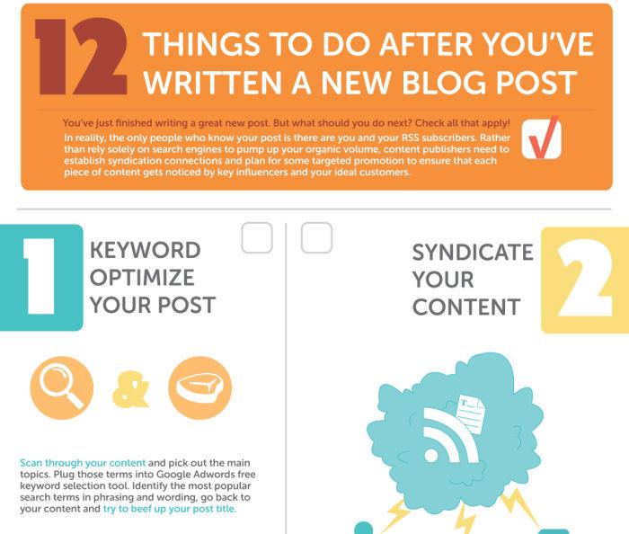 Promote blog post