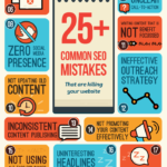 SEO Mistakes That Should Be Avoided At All Cost [infographic]