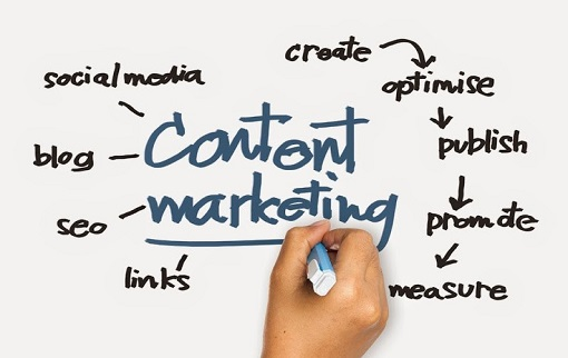 Dominating Your Niche through Content Marketing